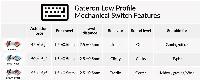 Суичове за механична клавиатура Keychron Gateron Low Profile Red Switch Set 12 броя Снимка 2